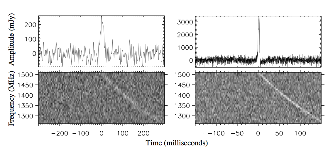 Isolated pulses from two RRATs