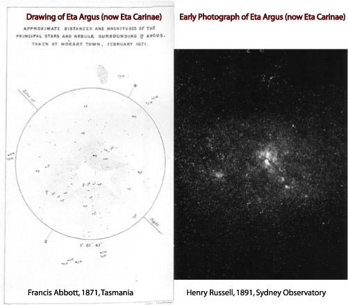 Comparison of a detailed drawing of η Carinae (then          called η Argus from telescopic observations by Francis Abbott from          Tasmania in 1871 with an early astronomical photograph taken by Henry          Russell from Sydney Observatory in 1891.