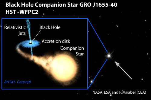 Artist's impression of the black hole in a binary system accreting material from a giant companion star.