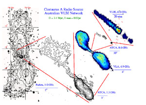 Images of the radio galaxie Centaurus A