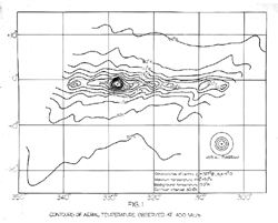 Radio emission from the Galactic Centre
