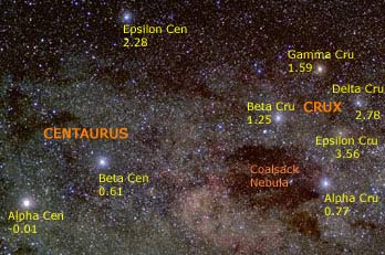 Names and magnitudes of stars in Crux and the Pointers