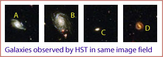 Four galaxies from the same field observed by the Hubble Space Telescope.
