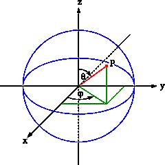 Tools - Spherical Geometry